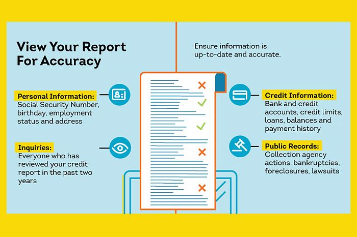 CreditReportaccuracy_infographic_700x466