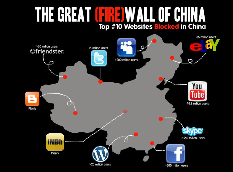 great-firewall-china-1-e1490015936587